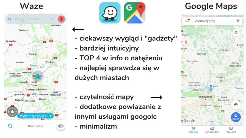 Waze czy Google, nawigacja